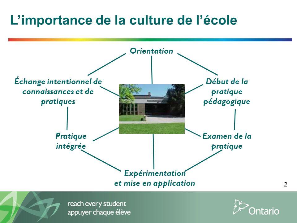 2 Limportance de la culture de lécole Orientation Début de la pratique pédagogique Examen de la pratique Expérimentation et mise en application Pratique intégrée Échange intentionnel de connaissances et de pratiques
