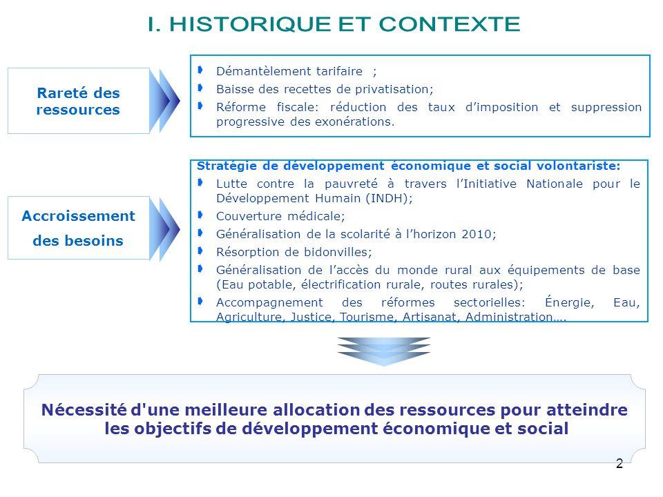 2 Rareté des ressources Accroissement des besoins Stratégie de développement économique et social volontariste: Lutte contre la pauvreté à travers lIn