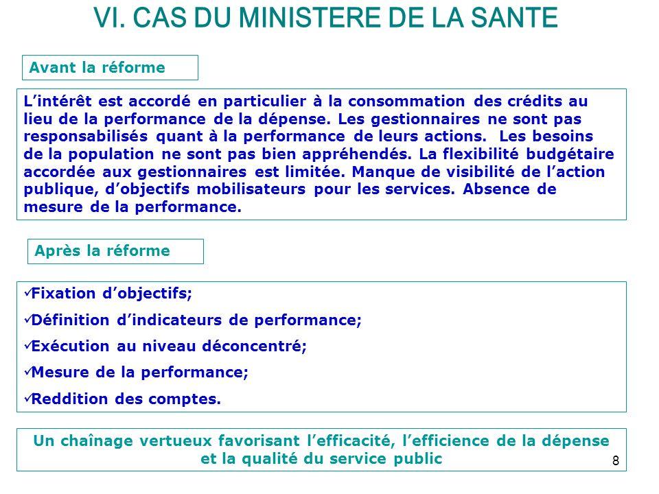 8 Avant la réforme Après la réforme Lintérêt est accordé en particulier à la consommation des crédits au lieu de la performance de la dépense. Les ges
