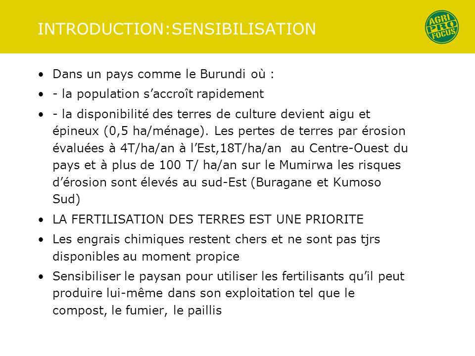 INTRODUCTION:SENSIBILISATION Dans un pays comme le Burundi où : - la population saccroît rapidement - la disponibilité des terres de culture devient a