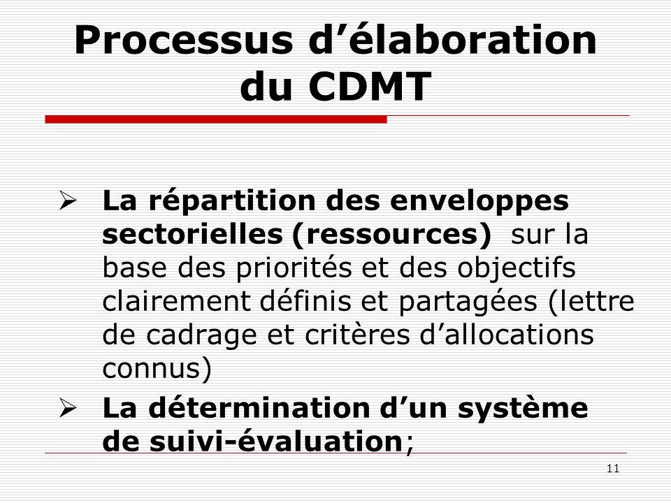 11 Processus délaboration du CDMT La répartition des enveloppes sectorielles (ressources) sur la base des priorités et des objectifs clairement définis et partagées (lettre de cadrage et critères dallocations connus) La détermination dun système de suivi-évaluation;