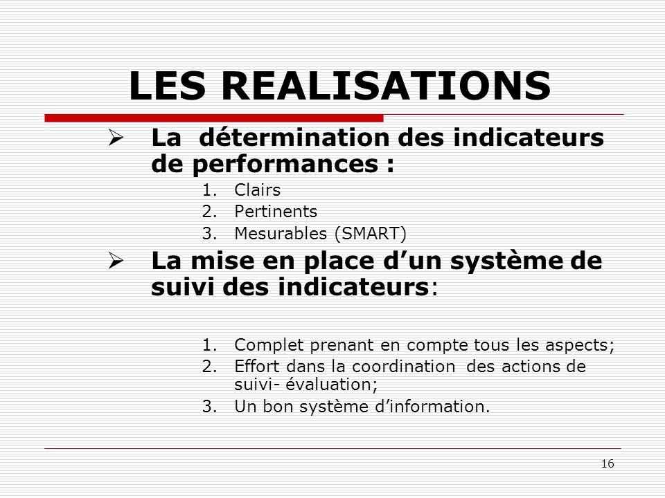 16 LES REALISATIONS La détermination des indicateurs de performances : 1.Clairs 2.Pertinents 3.Mesurables (SMART) La mise en place dun système de suivi des indicateurs: 1.Complet prenant en compte tous les aspects; 2.Effort dans la coordination des actions de suivi- évaluation; 3.Un bon système dinformation.