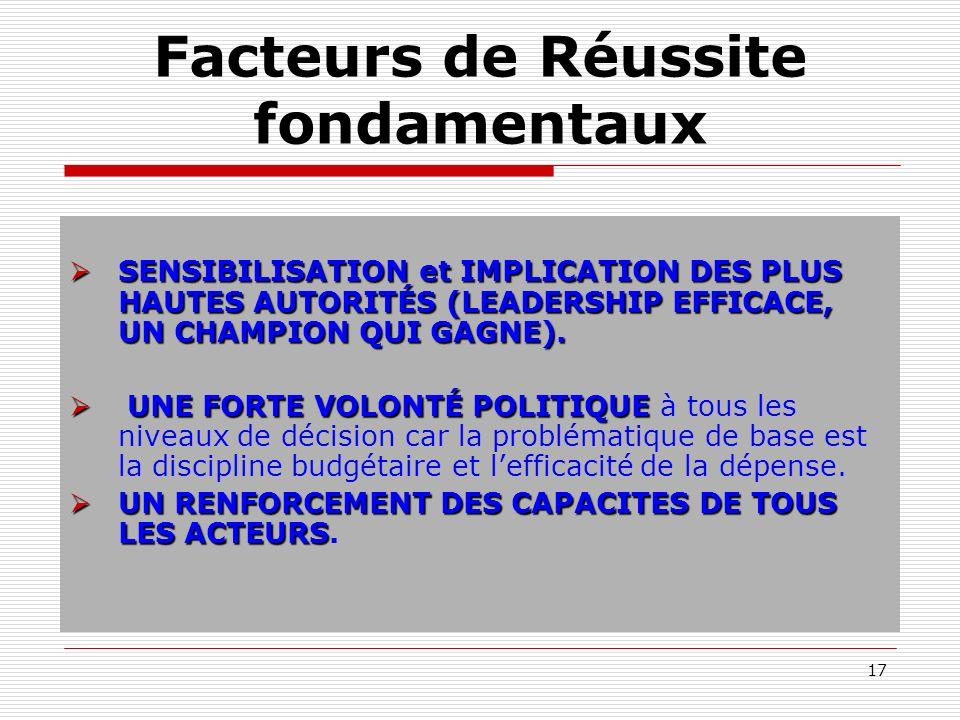 17 Facteurs de Réussite fondamentaux SENSIBILISATION et IMPLICATION DES PLUS HAUTES AUTORITÉS (LEADERSHIP EFFICACE, UN CHAMPION QUI GAGNE).