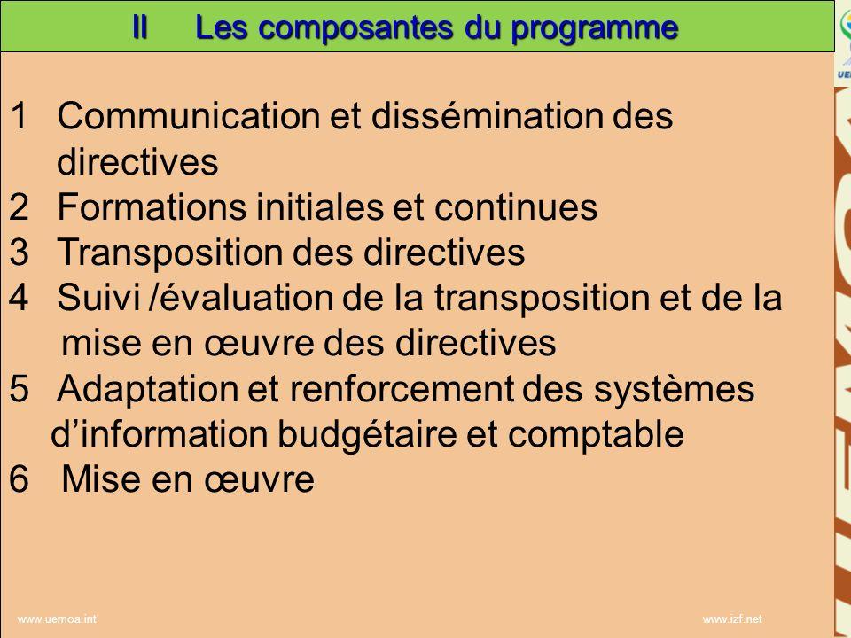www.uemoa.int www.izf.net Composante 1 : Dissémination et communication - guides didactiques des directives élaborés et publiés sur le site web UEMOA.