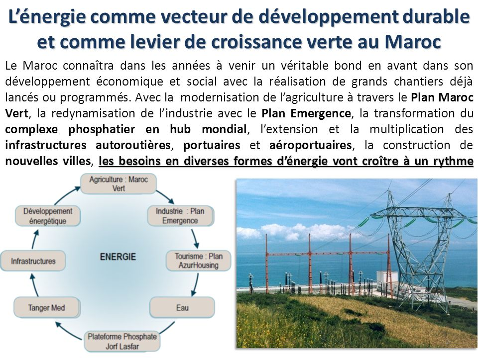 Lénergie comme vecteur de développement durable et comme levier de croissance verte au Maroc les besoins en diverses formes dénergie vont croître à un