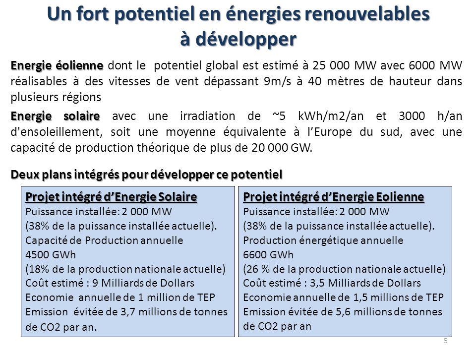 Energie éolienne Energie éolienne dont le potentiel global est estimé à 25 000 MW avec 6000 MW réalisables à des vitesses de vent dépassant 9m/s à 40