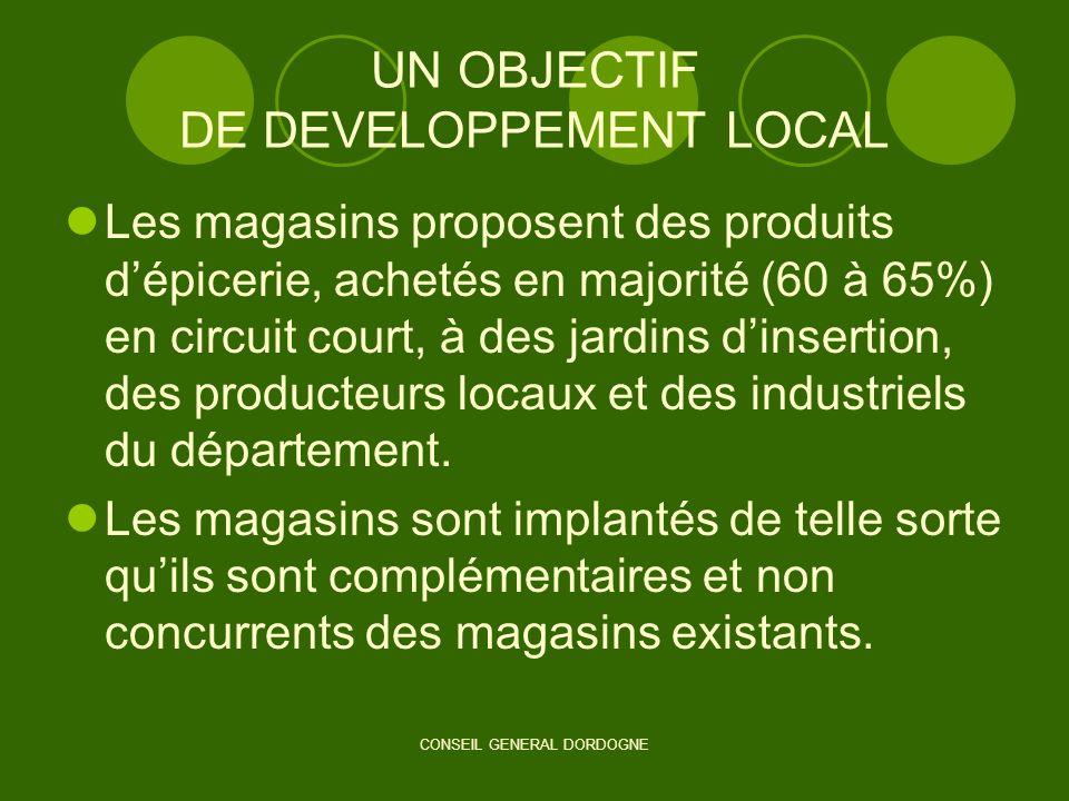 CONSEIL GENERAL DORDOGNE UN OBJECTIF DE DEVELOPPEMENT LOCAL Les magasins proposent des produits dépicerie, achetés en majorité (60 à 65%) en circuit c