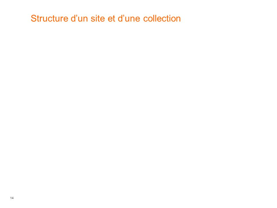 14 Structure dun site et dune collection