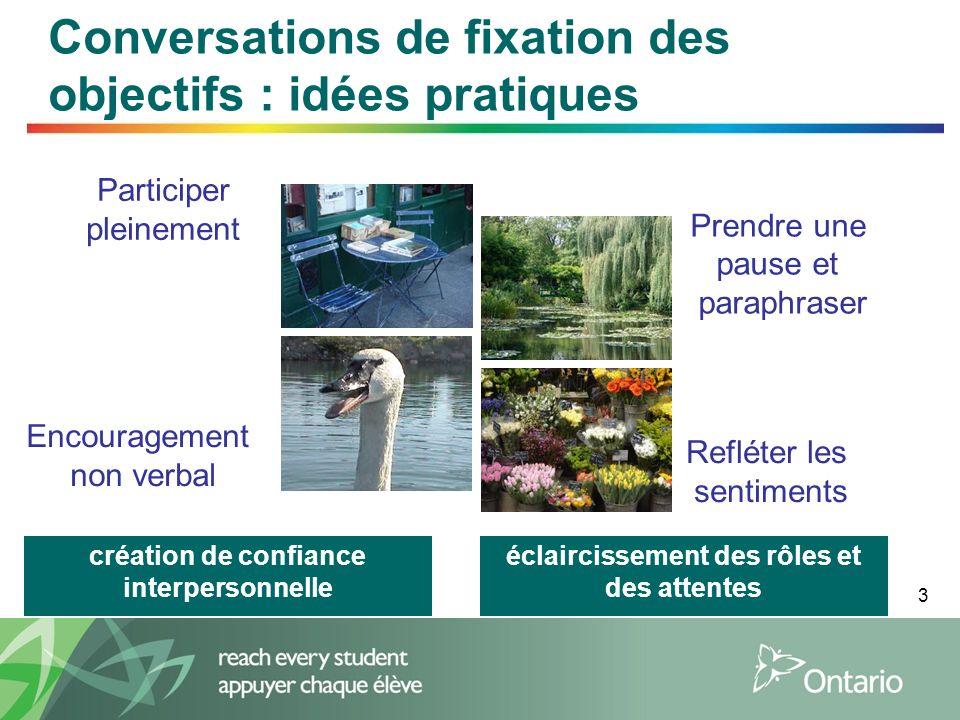 3 Conversations de fixation des objectifs : idées pratiques Prendre une pause et paraphraser Encouragement non verbal Refléter les sentiments Particip