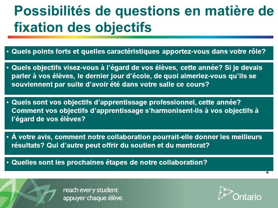 4 Possibilités de questions en matière de fixation des objectifs Quels points forts et quelles caractéristiques apportez-vous dans votre rôle? Quels o