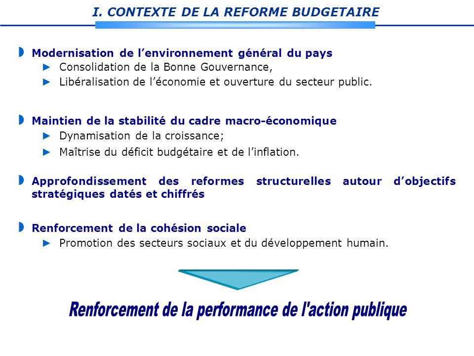 I. CONTEXTE DE LA REFORME BUDGETAIRE Modernisation de lenvironnement général du pays Consolidation de la Bonne Gouvernance, Libéralisation de léconomi