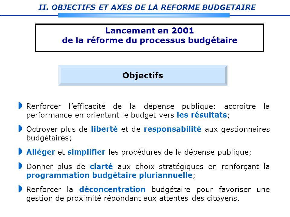 II. OBJECTIFS ET AXES DE LA REFORME BUDGETAIRE Objectifs Lancement en 2001 de la réforme du processus budgétaire Renforcer lefficacité de la dépense p