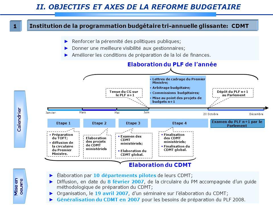 II. OBJECTIFS ET AXES DE LA REFORME BUDGETAIRE Institution de la programmation budgétaire tri-annuelle glissante: CDMT 1 JanvierMai Juin 20 OctobreDéc