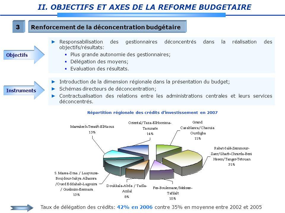 II. OBJECTIFS ET AXES DE LA REFORME BUDGETAIRE Renforcement de la déconcentration budgétaire 3 Introduction de la dimension régionale dans la présenta