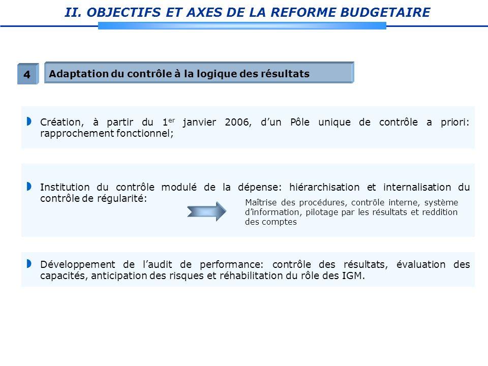 II. OBJECTIFS ET AXES DE LA REFORME BUDGETAIRE Adaptation du contrôle à la logique des résultats 4 Création, à partir du 1 er janvier 2006, dun Pôle u