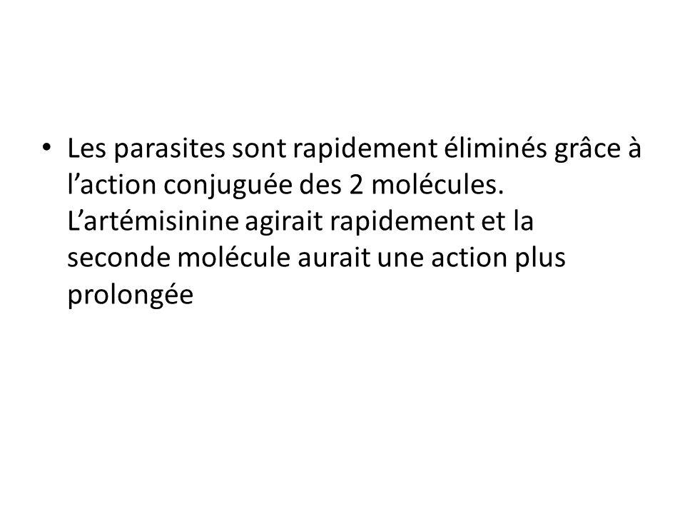Les parasites sont rapidement éliminés grâce à laction conjuguée des 2 molécules. Lartémisinine agirait rapidement et la seconde molécule aurait une a