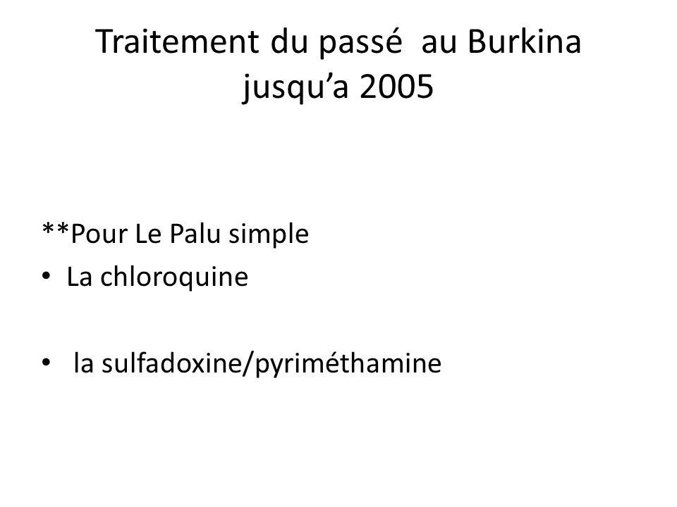 Traitement du passé au Burkina jusqua 2005 **Pour Le Palu simple La chloroquine la sulfadoxine/pyriméthamine