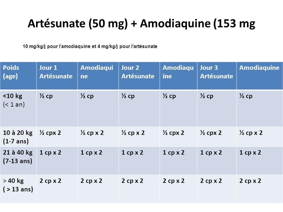 Poids (age) Jour 1 Artésunate Amodiaqui ne Jour 2 Artésunate Amodiaqu ine Jour 3 Artésunate Amodiaquine <10 kg (< 1 an) ½ cp 10 à 20 kg (1-7 ans) ½ cp