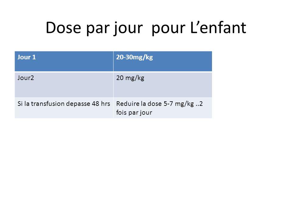 Dose par jour pour Lenfant Jour 120-30mg/kg Jour220 mg/kg Si la transfusion depasse 48 hrsReduire la dose 5-7 mg/kg..2 fois par jour