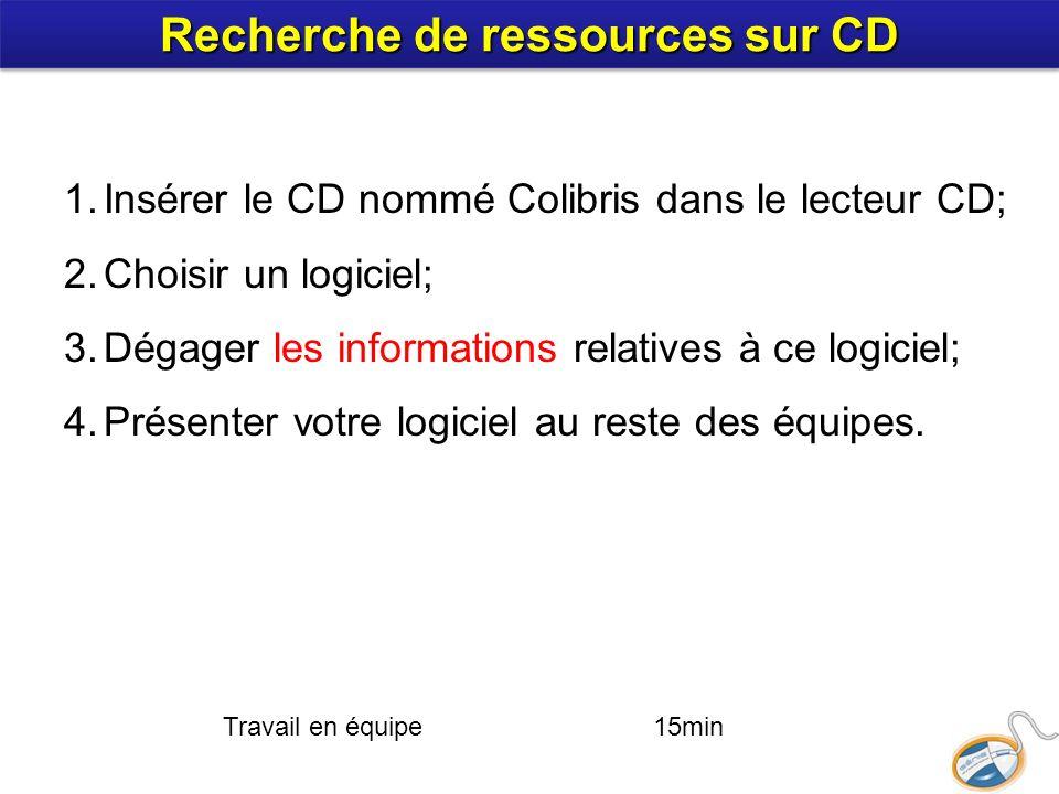 Travail en équipe 15min 1.Insérer le CD nommé Colibris dans le lecteur CD; 2.Choisir un logiciel; 3.Dégager les informations relatives à ce logiciel; 4.Présenter votre logiciel au reste des équipes.