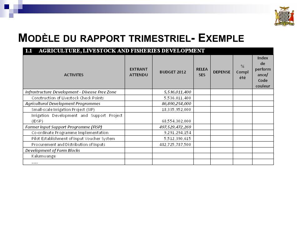 M ODÈLE DU RAPPORT TRIMESTRIEL - E XEMPLE