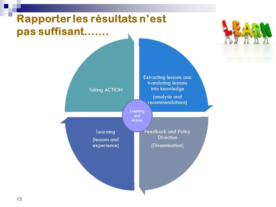 Rapporter les résultats nest pas suffisant……. 13 Learning and Action
