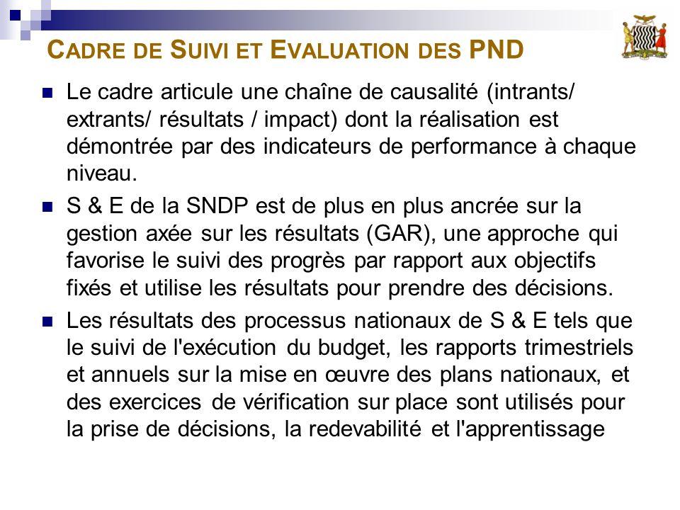 C ADRE DE S UIVI ET E VALUATION DES PND Le cadre articule une chaîne de causalité (intrants/ extrants/ résultats / impact) dont la réalisation est démontrée par des indicateurs de performance à chaque niveau.