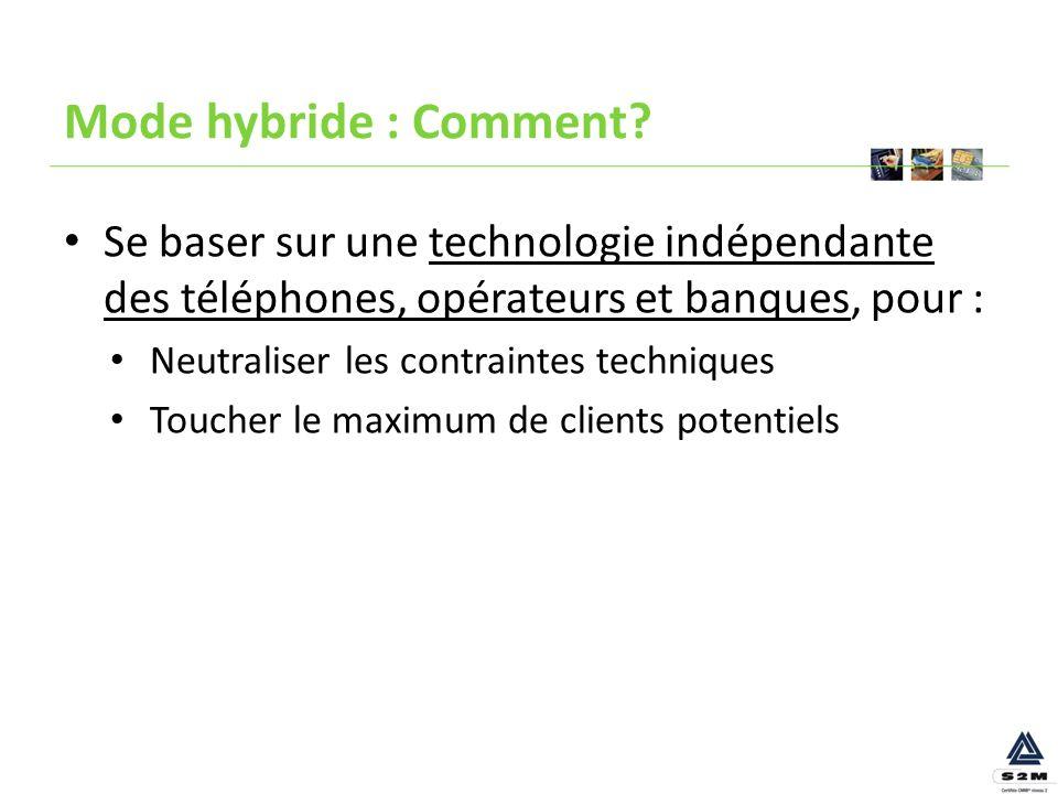 Mode hybride : Comment? Se baser sur une technologie indépendante des téléphones, opérateurs et banques, pour : Neutraliser les contraintes techniques