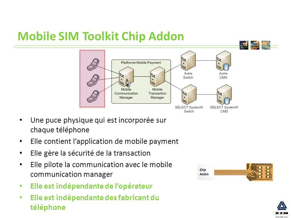 Mobile SIM Toolkit Chip Addon Une puce physique qui est incorporée sur chaque téléphone Elle contient lapplication de mobile payment Elle gère la sécu