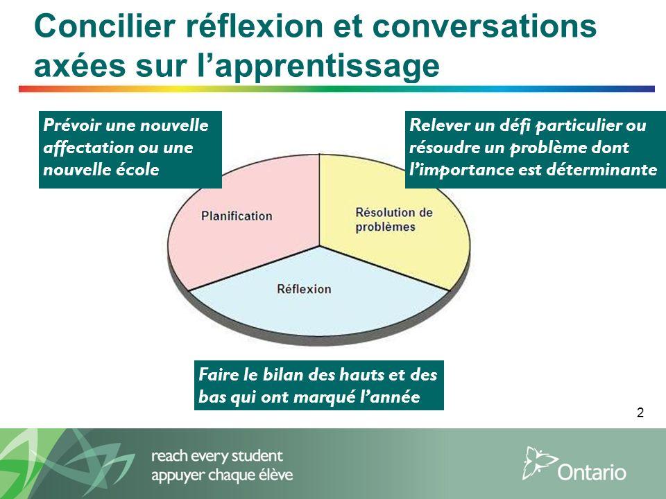 2 Concilier réflexion et conversations axées sur lapprentissage Prévoir une nouvelle affectation ou une nouvelle école Faire le bilan des hauts et des