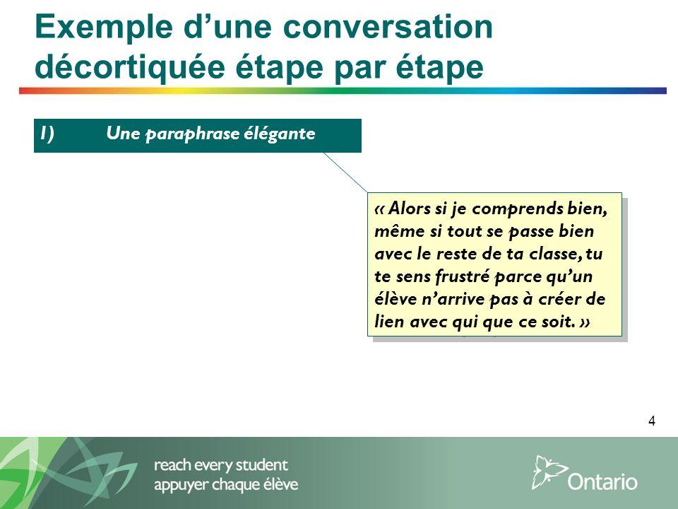 4 Exemple dune conversation décortiquée étape par étape 1)Une paraphrase élégante « Alors si je comprends bien, même si tout se passe bien avec le reste de ta classe, tu te sens frustré parce quun élève narrive pas à créer de lien avec qui que ce soit.
