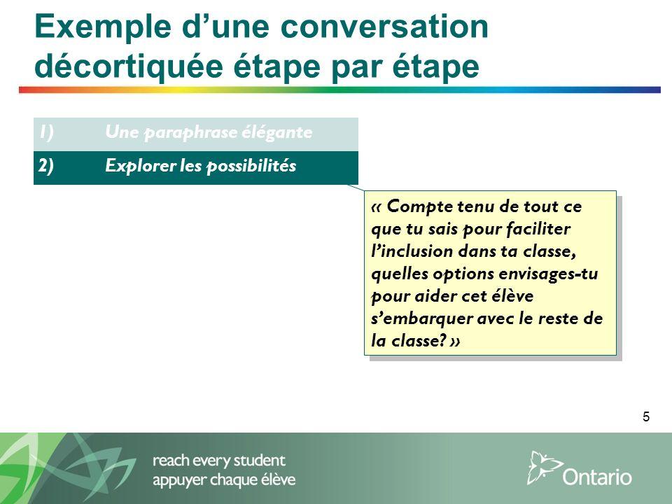5 Exemple dune conversation décortiquée étape par étape 2)Explorer les possibilités « Compte tenu de tout ce que tu sais pour faciliter linclusion dan