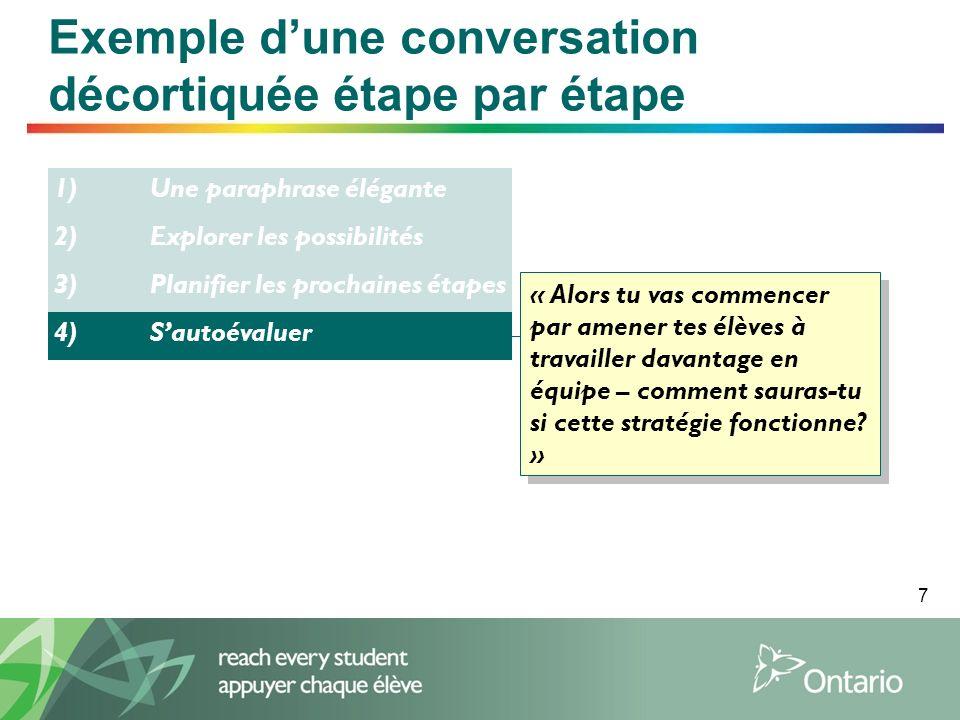 7 Exemple dune conversation décortiquée étape par étape 4)Sautoévaluer « Alors tu vas commencer par amener tes élèves à travailler davantage en équipe – comment sauras-tu si cette stratégie fonctionne.