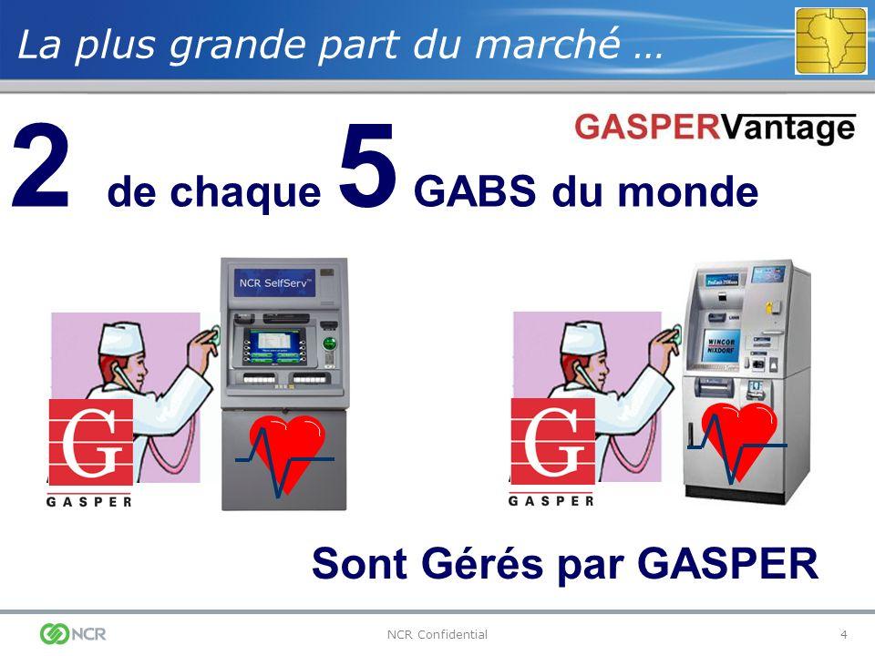 4NCR Confidential 2 de chaque 5 GABS du monde La plus grande part du marché … Sont Gérés par GASPER