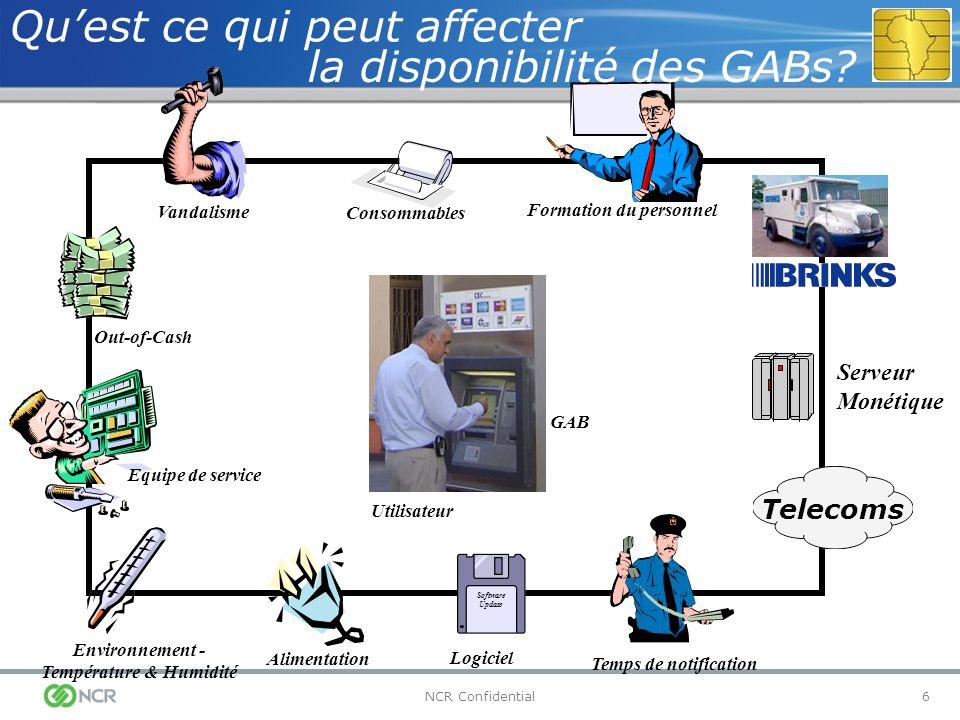 6NCR Confidential Software Update Quest ce qui peut affecter Vandalisme Consommables Formation du personnel Utilisateur GAB Temps de notification Serv