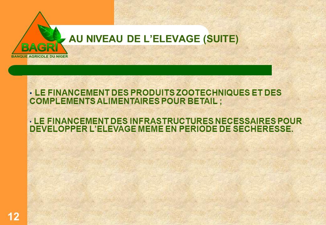 AU NIVEAU DE LELEVAGE (SUITE) 12 LE FINANCEMENT DES PRODUITS ZOOTECHNIQUES ET DES COMPLEMENTS ALIMENTAIRES POUR BETAIL ; LE FINANCEMENT DES INFRASTRUC