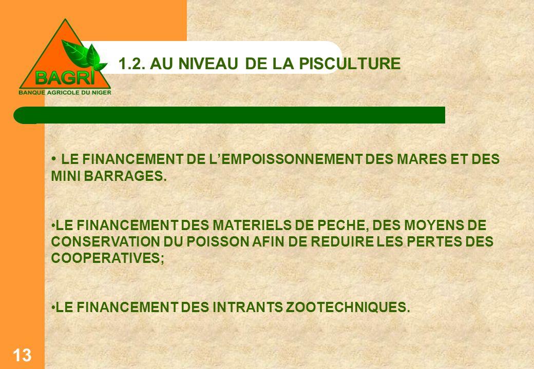 1.2. AU NIVEAU DE LA PISCULTURE 13 LE FINANCEMENT DE LEMPOISSONNEMENT DES MARES ET DES MINI BARRAGES. LE FINANCEMENT DES MATERIELS DE PECHE, DES MOYEN