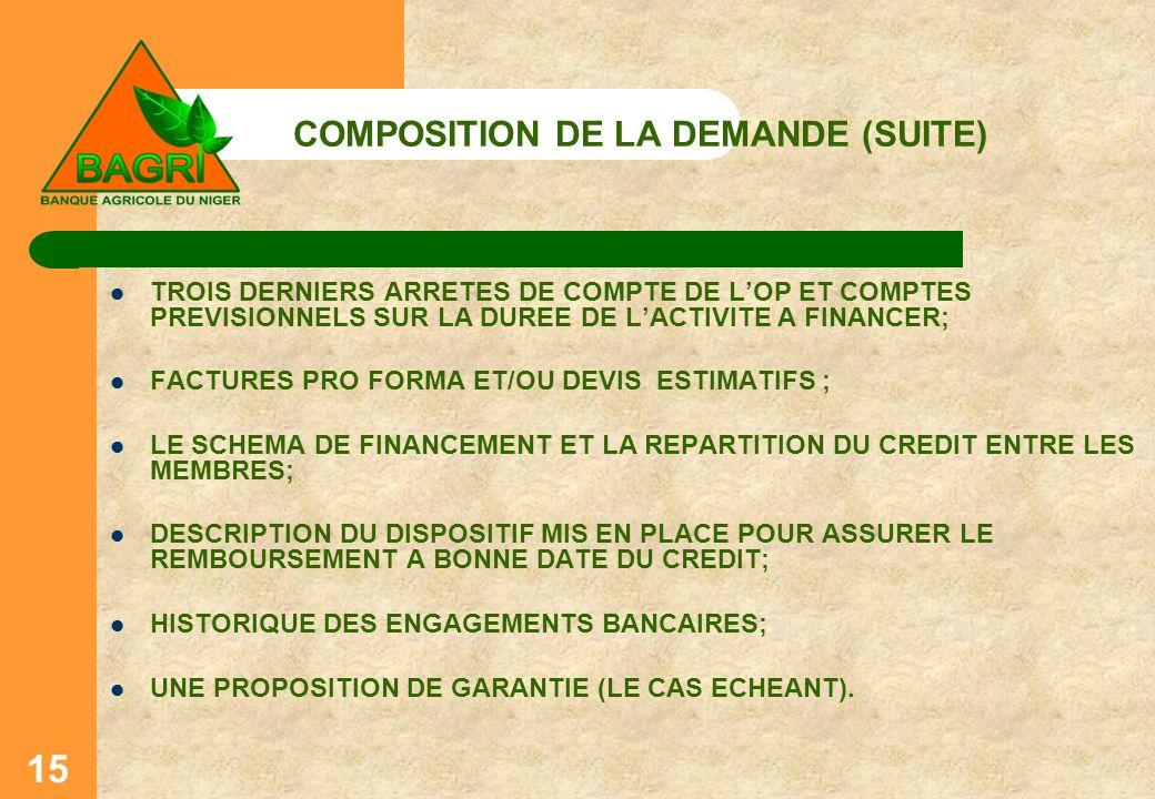 COMPOSITION DE LA DEMANDE (SUITE) TROIS DERNIERS ARRETES DE COMPTE DE LOP ET COMPTES PREVISIONNELS SUR LA DUREE DE LACTIVITE A FINANCER; FACTURES PRO