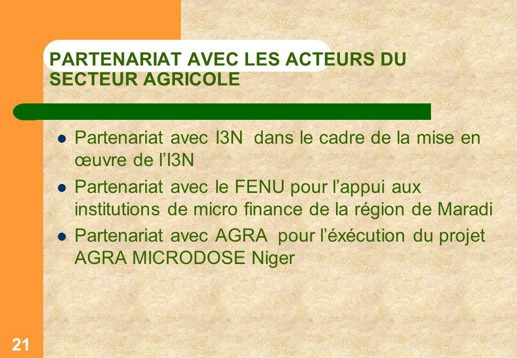 PARTENARIAT AVEC LES ACTEURS DU SECTEUR AGRICOLE Partenariat avec I3N dans le cadre de la mise en œuvre de lI3N Partenariat avec le FENU pour lappui a