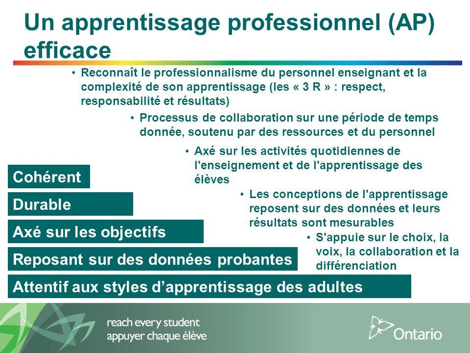 Un apprentissage professionnel (AP) efficace Reconnaît le professionnalisme du personnel enseignant et la complexité de son apprentissage (les « 3 R »