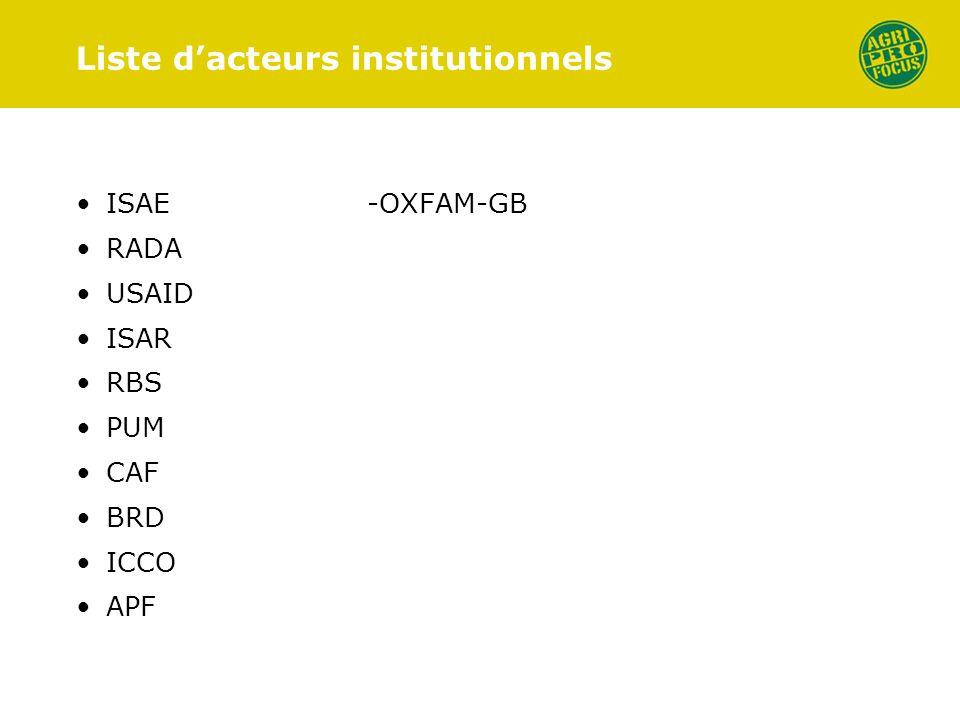 Liste dacteurs institutionnels ISAE -OXFAM-GB RADA USAID ISAR RBS PUM CAF BRD ICCO APF