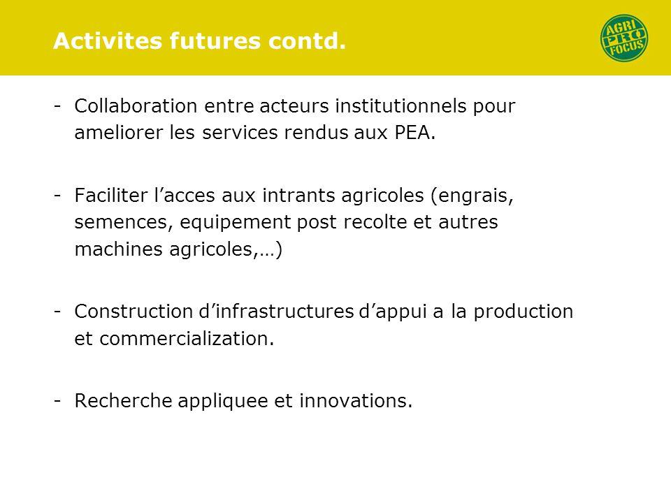 Activites futures contd.