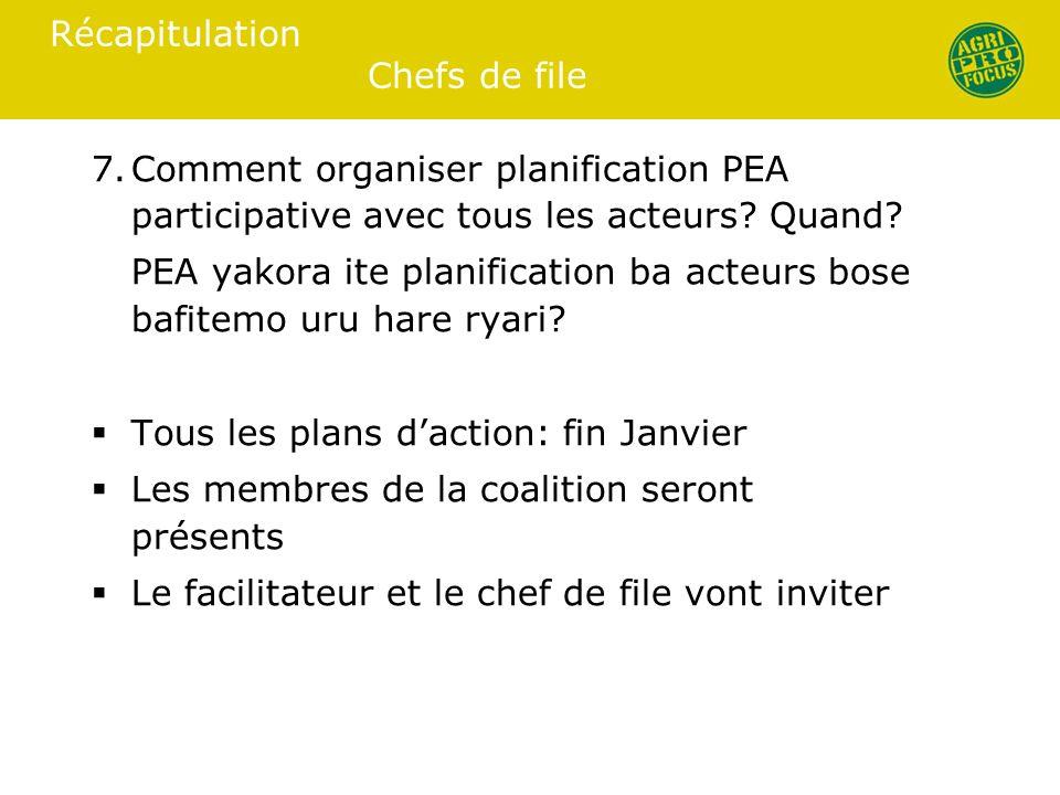 Récapitulation Chefs de file 7.Comment organiser planification PEA participative avec tous les acteurs.