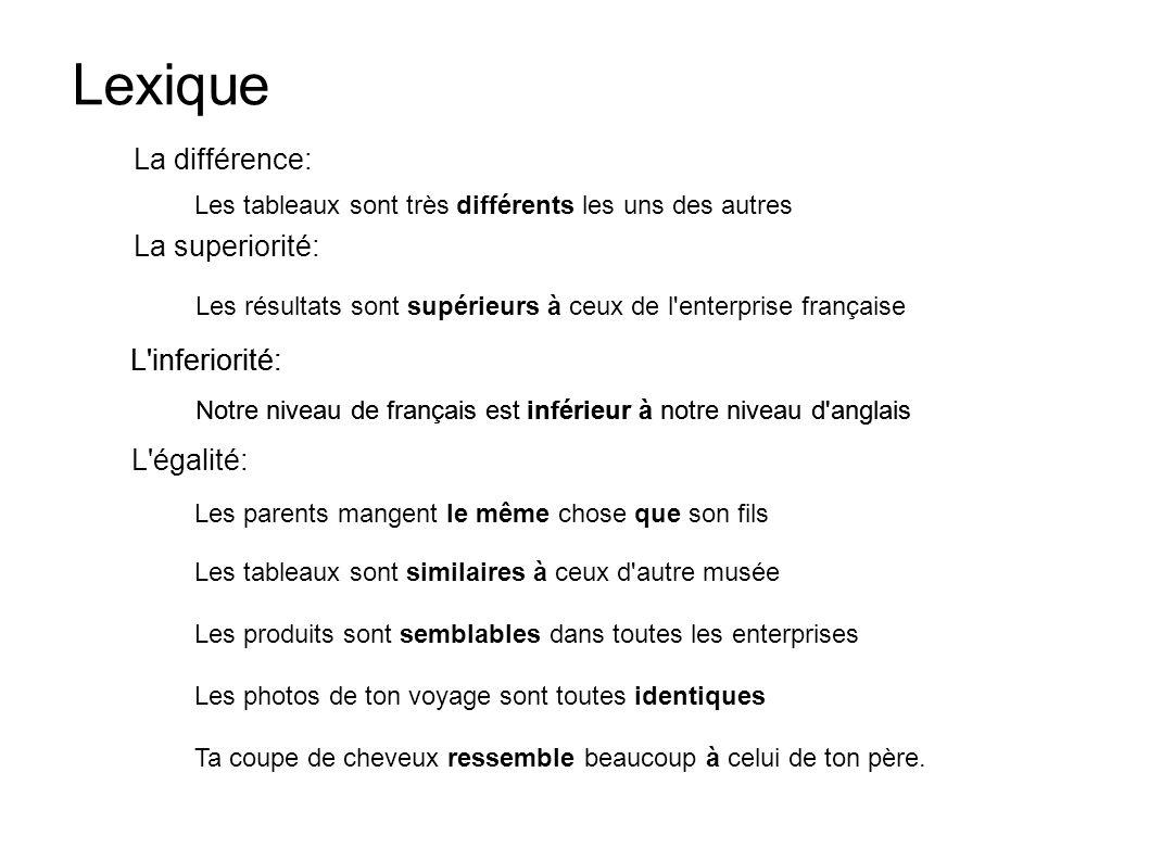 Lexique La différence: Les tableaux sont très différents les uns des autres La superiorité: Les résultats sont supérieurs à ceux de l'enterprise franç