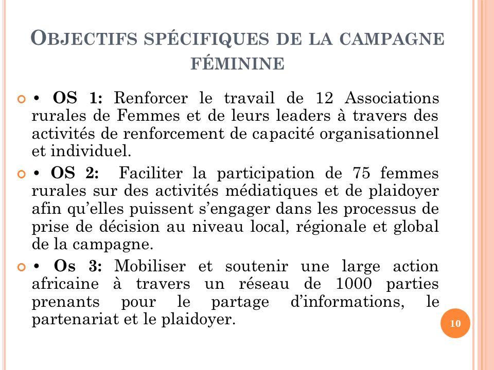 O BJECTIFS SPÉCIFIQUES DE LA CAMPAGNE FÉMININE OS 1: Renforcer le travail de 12 Associations rurales de Femmes et de leurs leaders à travers des activ