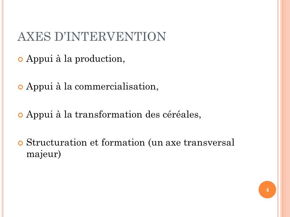 AXES DINTERVENTION Appui à la production, Appui à la commercialisation, Appui à la transformation des céréales, Structuration et formation (un axe tra