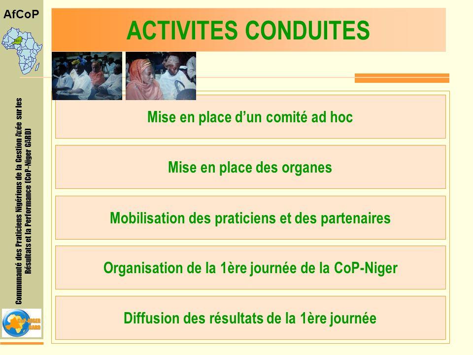 Communauté des Praticiens Nigériens de la Gestion Axée sur les Résultats et la Performance (CoP-Niger GARD) AfCoP ACTIVITES CONDUITES Mise en place dun comité ad hoc Mise en place des organes Mobilisation des praticiens et des partenaires Organisation de la 1ère journée de la CoP-Niger Diffusion des résultats de la 1ère journée