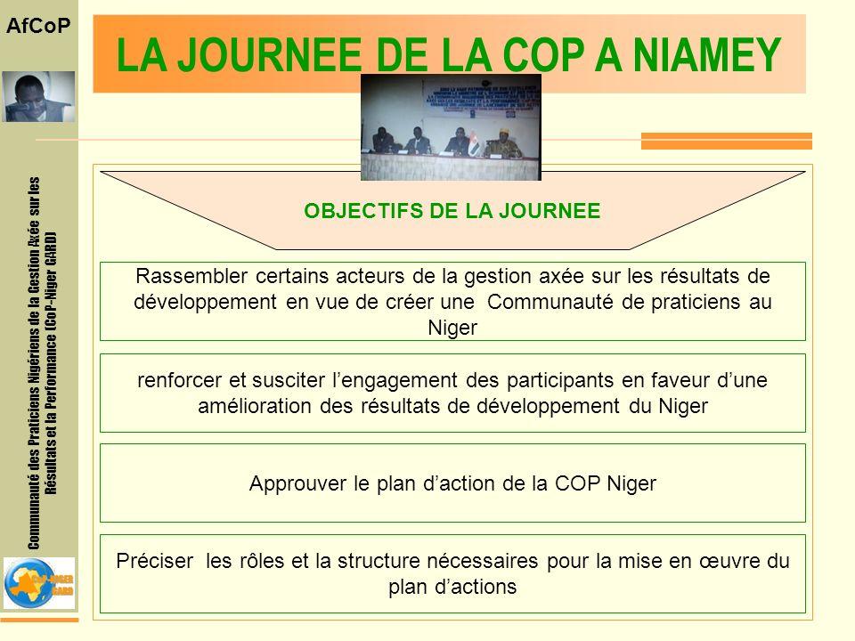 Communauté des Praticiens Nigériens de la Gestion Axée sur les Résultats et la Performance (CoP-Niger GARD) AfCoP LA JOURNEE DE LA COP A NIAMEY Rassembler certains acteurs de la gestion axée sur les résultats de développement en vue de créer une Communauté de praticiens au Niger renforcer et susciter lengagement des participants en faveur dune amélioration des résultats de développement du Niger Approuver le plan daction de la COP Niger Préciser les rôles et la structure nécessaires pour la mise en œuvre du plan dactions OBJECTIFS DE LA JOURNEE