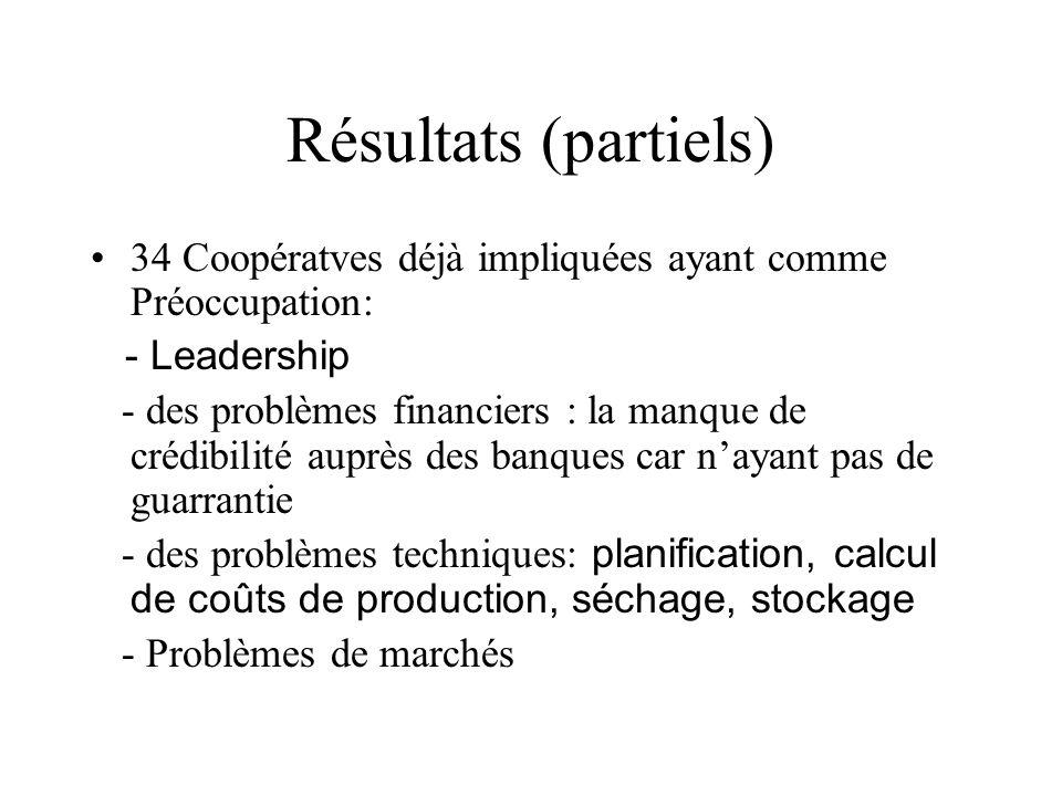 Résultats (partiels) 34 Coopératves déjà impliquées ayant comme Préoccupation: - Leadership - des problèmes financiers : la manque de crédibilité auprès des banques car nayant pas de guarrantie - des problèmes techniques: planification, calcul de coûts de production, séchage, stockage - Problèmes de marchés