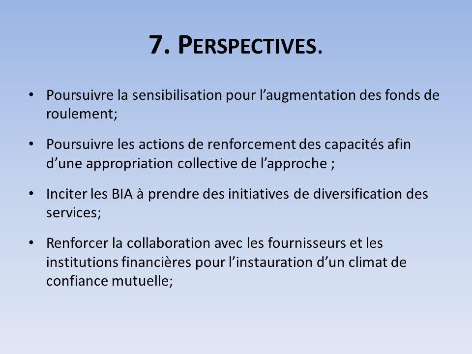 7. P ERSPECTIVES. Poursuivre la sensibilisation pour laugmentation des fonds de roulement; Poursuivre les actions de renforcement des capacités afin d